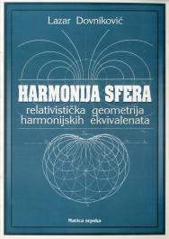 harmonija sfera